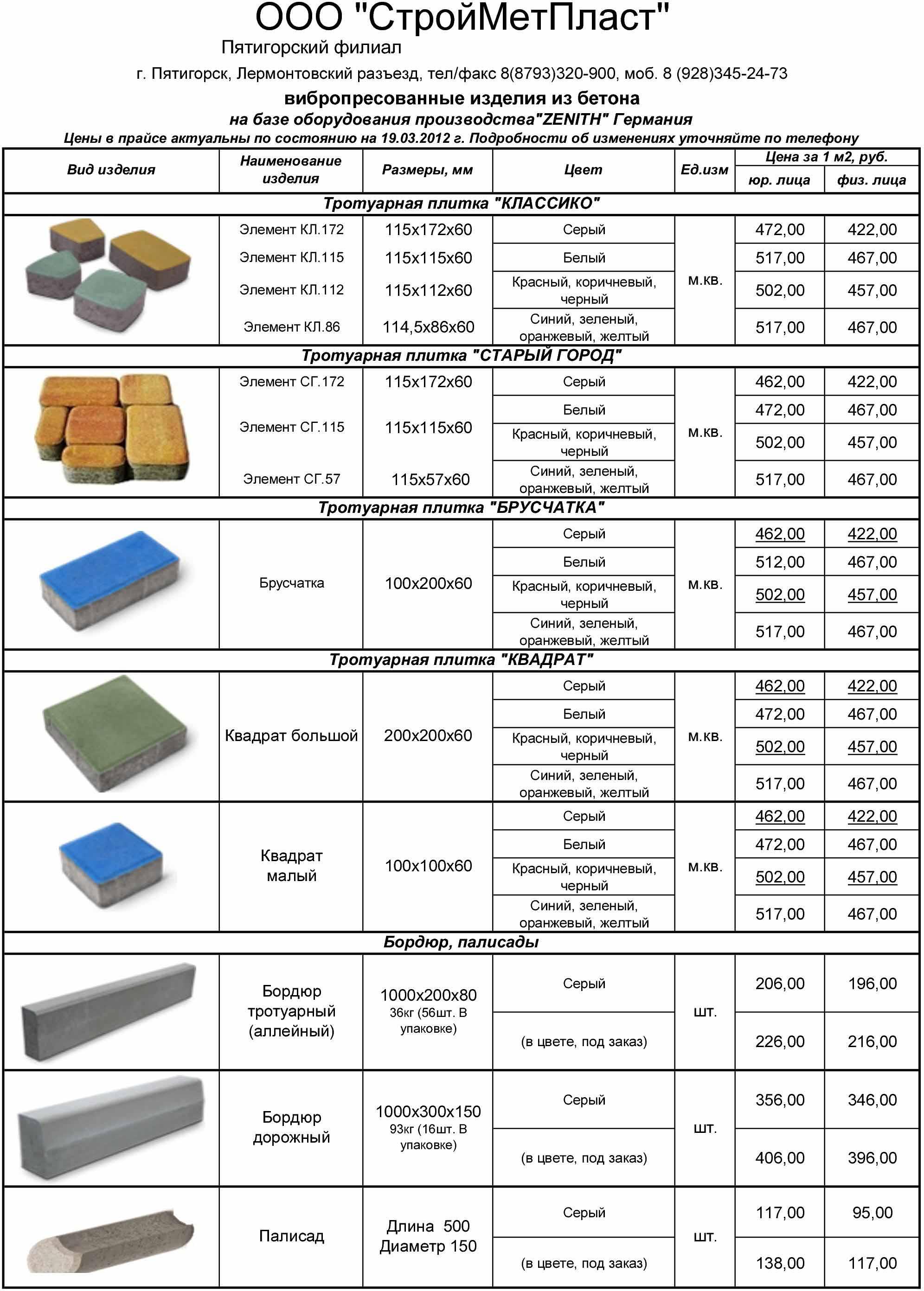 Состав раствора для тротуарной плитки: пропорции смеси 64